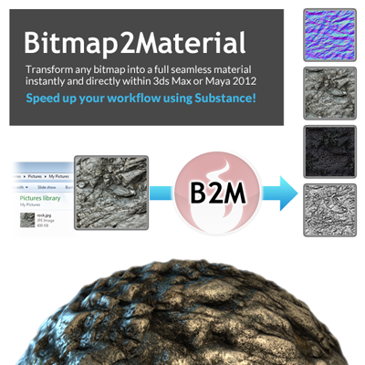 Substance Bitmap2Material plugin